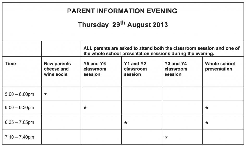 Information Evening 2013-2014