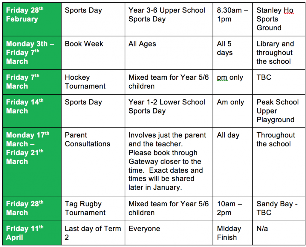 Important Dates page 2
